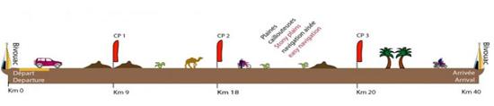 1ere etape rallye aicha des gazelles 2011
